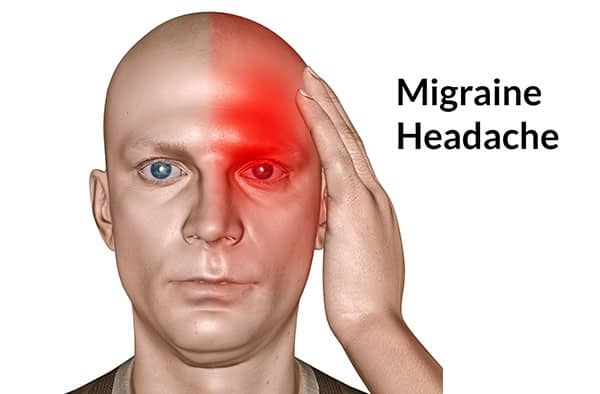 Headache and Migraines 1